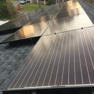 Ability to Buy Your Solar System - GreenLeaf Solar